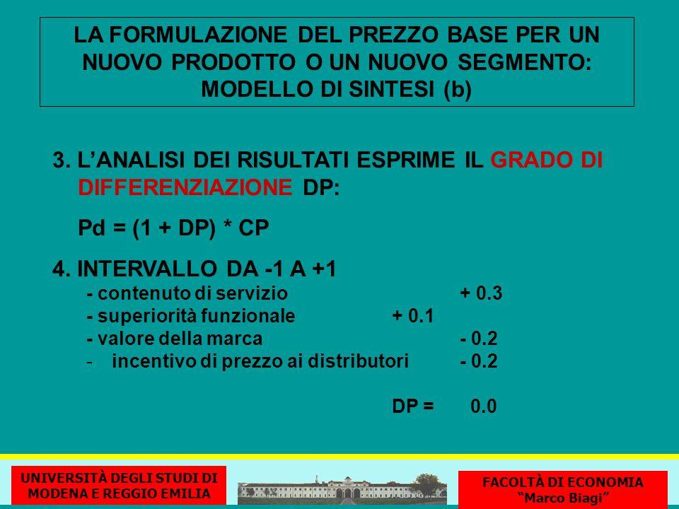 LA FORMULAZIONE DEL PREZZO BASE PER UN NUOVO PRODOTTO O UN NUOVO SEGMENTO: MODELLO DI SINTESI (b) 3.