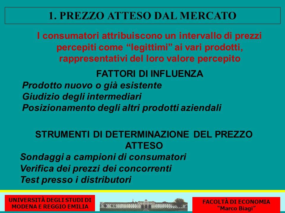 1. PREZZO ATTESO DAL MERCATO I consumatori attribuiscono un intervallo di prezzi percepiti come legittimi ai vari prodotti, rappresentativi del loro v