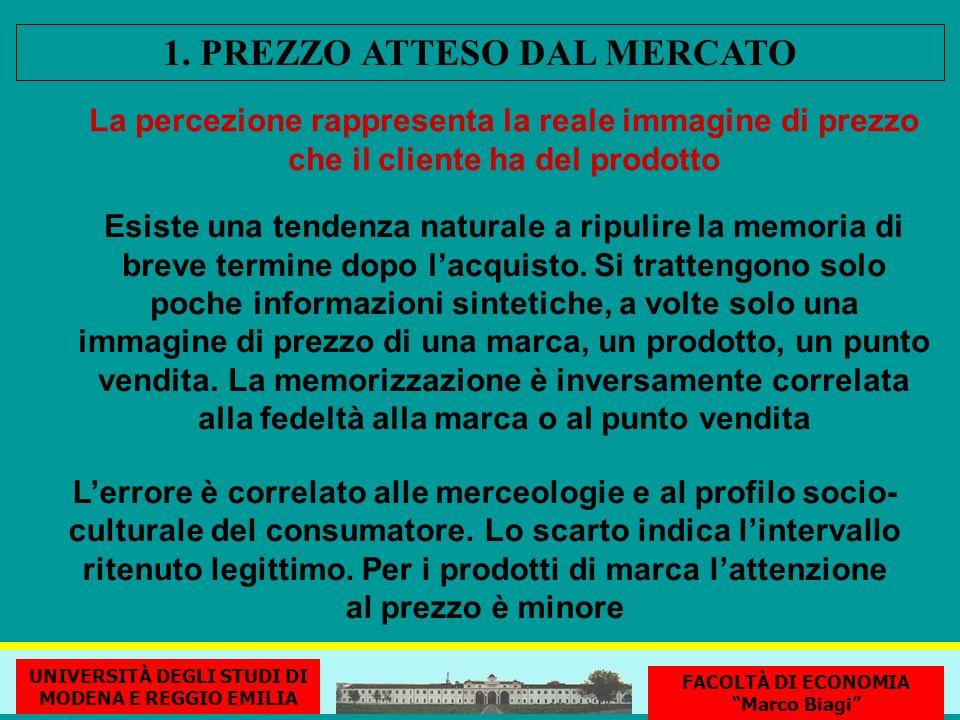 1. PREZZO ATTESO DAL MERCATO La percezione rappresenta la reale immagine di prezzo che il cliente ha del prodotto Lerrore è correlato alle merceologie