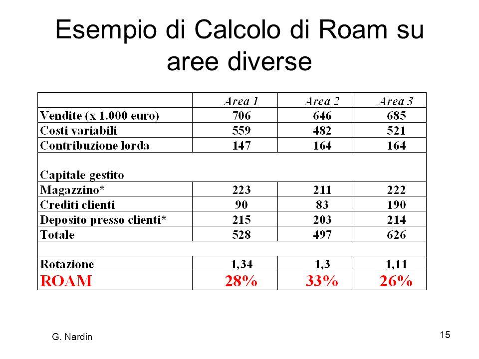 15 Esempio di Calcolo di Roam su aree diverse G. Nardin