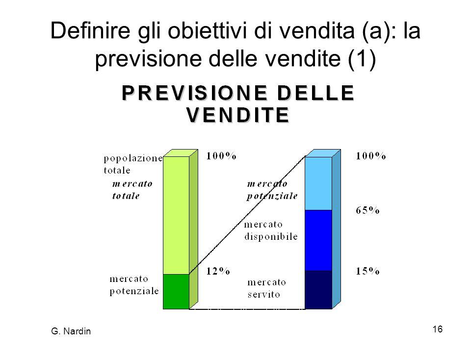 16 Definire gli obiettivi di vendita (a): la previsione delle vendite (1) G. Nardin