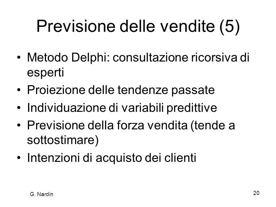 20 Previsione delle vendite (5) Metodo Delphi: consultazione ricorsiva di esperti Proiezione delle tendenze passate Individuazione di variabili predittive Previsione della forza vendita (tende a sottostimare) Intenzioni di acquisto dei clienti G.