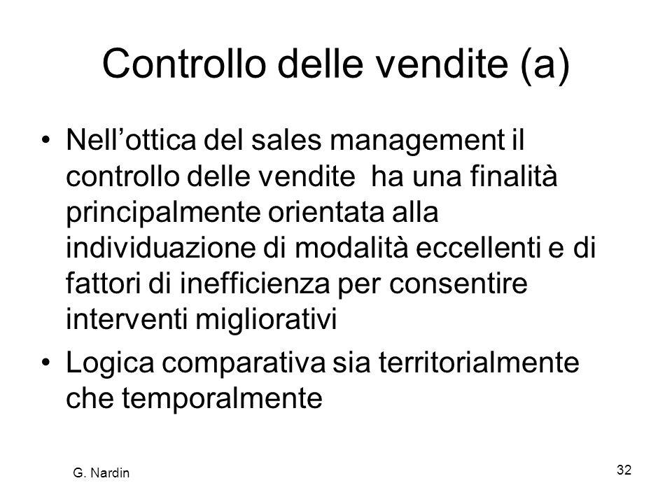 32 Controllo delle vendite (a) Nellottica del sales management il controllo delle vendite ha una finalità principalmente orientata alla individuazione di modalità eccellenti e di fattori di inefficienza per consentire interventi migliorativi Logica comparativa sia territorialmente che temporalmente G.