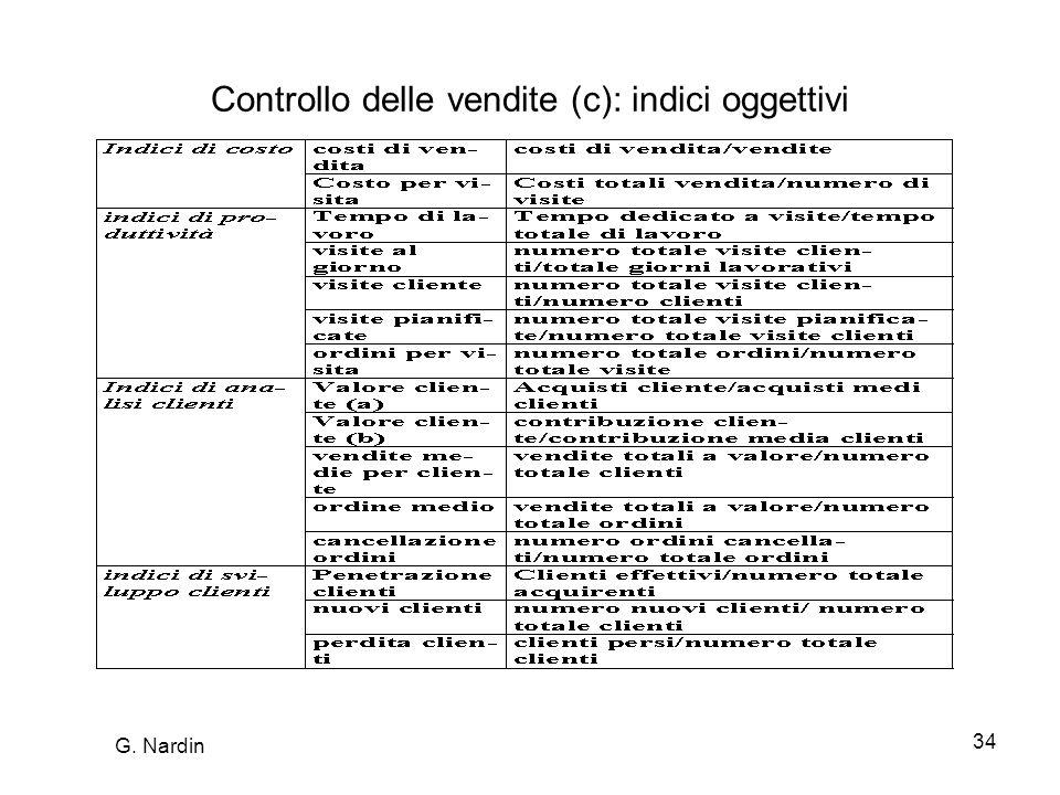 34 Controllo delle vendite (c): indici oggettivi G. Nardin