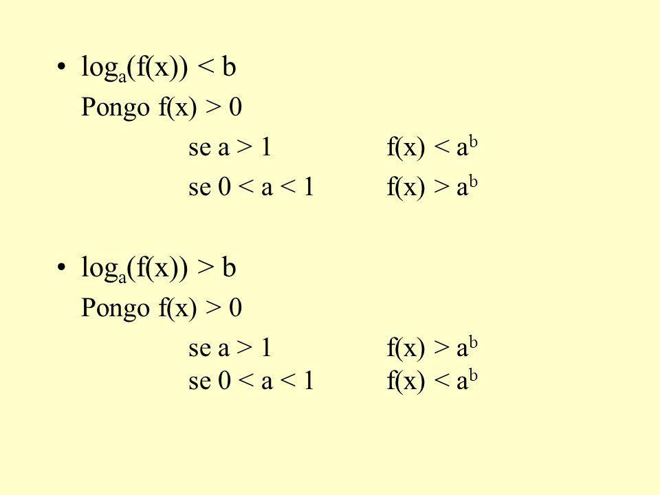 log a (f(x)) < b Pongo f(x) > 0 se a > 1 f(x) < a b se 0 a b log a (f(x)) > b Pongo f(x) > 0 se a > 1 f(x) > a b se 0 < a < 1 f(x) < a b