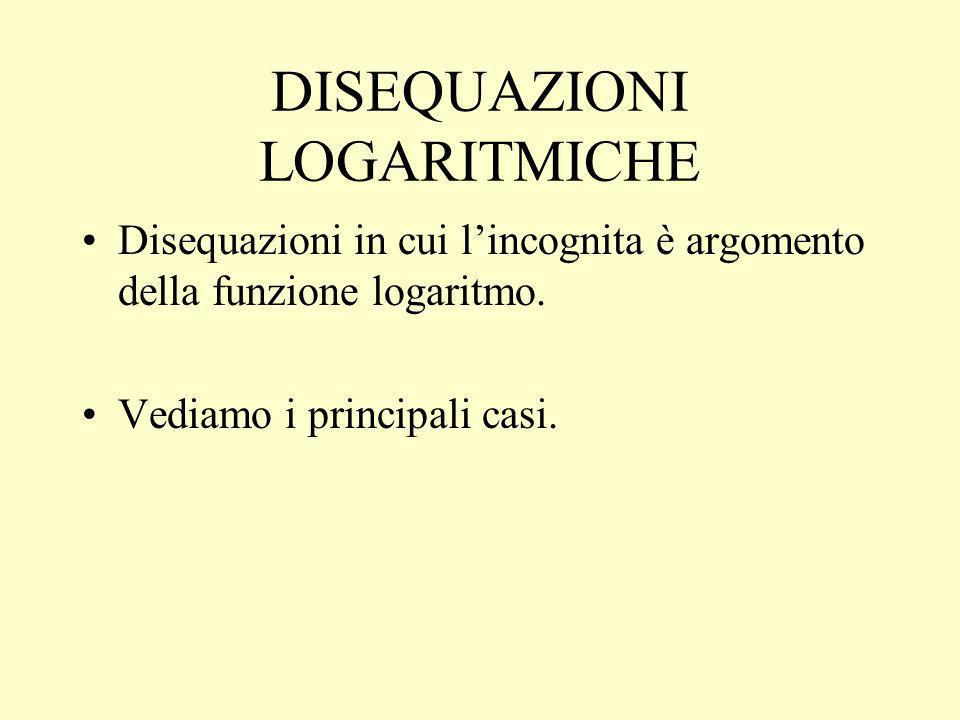 DISEQUAZIONI LOGARITMICHE Disequazioni in cui lincognita è argomento della funzione logaritmo.