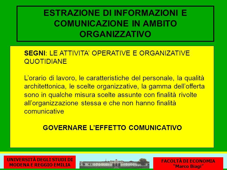 ESTRAZIONE DI INFORMAZIONI E COMUNICAZIONE IN AMBITO ORGANIZZATIVO SEGNI: LE ATTIVITA OPERATIVE E ORGANIZATIVE QUOTIDIANE Lorario di lavoro, le caratt