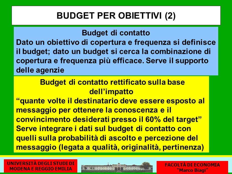 BUDGET PER OBIETTIVI (2) Budget di contatto Dato un obiettivo di copertura e frequenza si definisce il budget; dato un budget si cerca la combinazione
