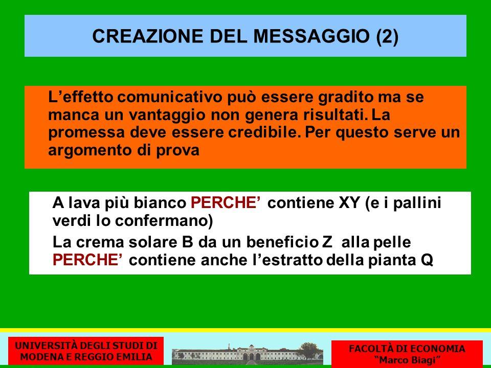 CREAZIONE DEL MESSAGGIO (2) Leffetto comunicativo può essere gradito ma se manca un vantaggio non genera risultati. La promessa deve essere credibile.