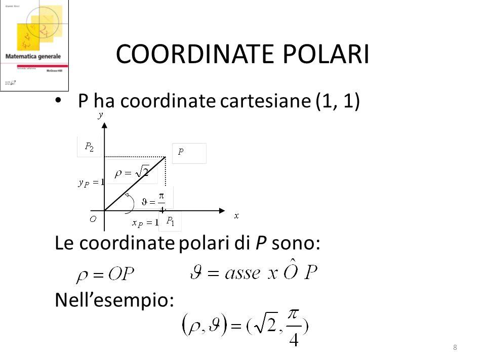 COORDINATE POLARI P ha coordinate cartesiane (1, 1) Le coordinate polari di P sono: Nellesempio: 8