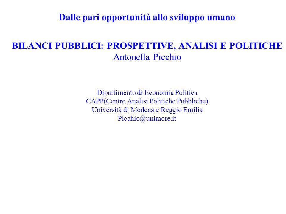 Dalle pari opportunità allo sviluppo umano BILANCI PUBBLICI: PROSPETTIVE, ANALISI E POLITICHE Antonella Picchio Dipartimento di Economia Politica CAPP