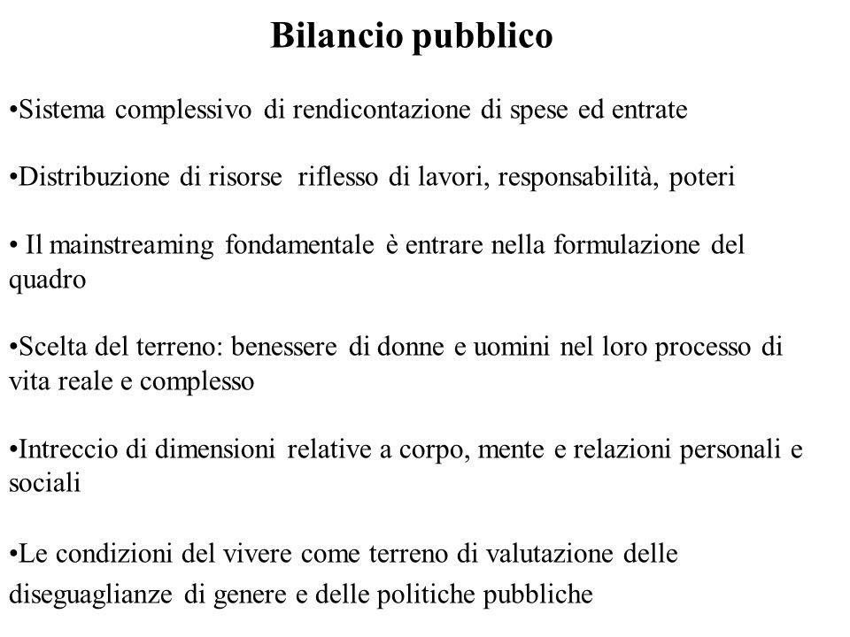 Bilancio pubblico Sistema complessivo di rendicontazione di spese ed entrate Distribuzione di risorse riflesso di lavori, responsabilità, poteri Il ma