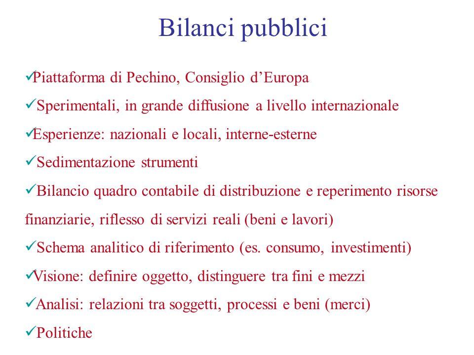 Bilanci pubblici Piattaforma di Pechino, Consiglio dEuropa Sperimentali, in grande diffusione a livello internazionale Esperienze: nazionali e locali,