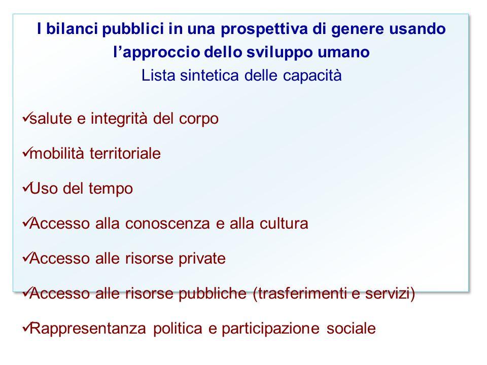 I bilanci pubblici in una prospettiva di genere usando lapproccio dello sviluppo umano Lista sintetica delle capacità salute e integrità del corpo mob