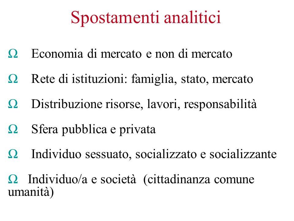 Spostamenti analitici Economia di mercato e non di mercato Rete di istituzioni: famiglia, stato, mercato Distribuzione risorse, lavori, responsabilità