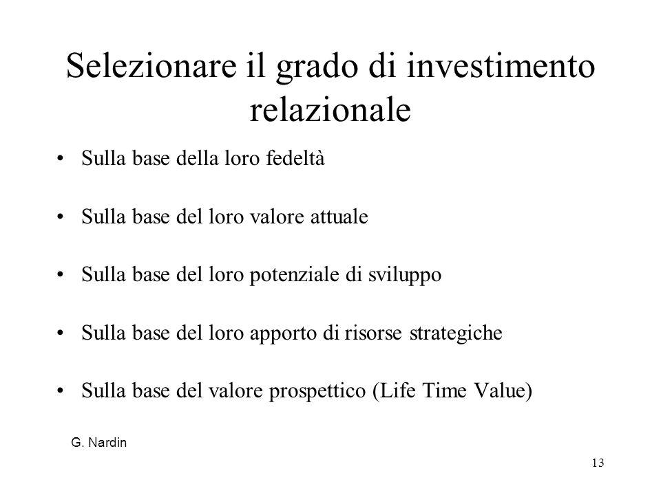 13 Selezionare il grado di investimento relazionale Sulla base della loro fedeltà Sulla base del loro valore attuale Sulla base del loro potenziale di