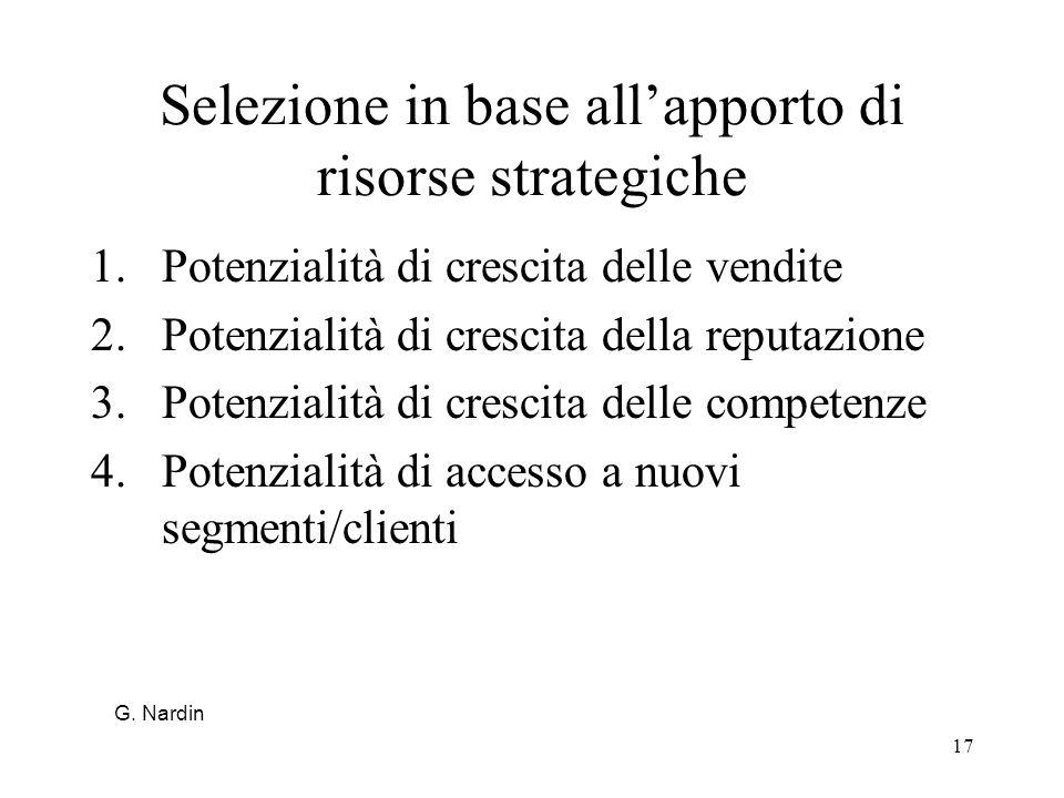 17 Selezione in base allapporto di risorse strategiche 1.Potenzialità di crescita delle vendite 2.Potenzialità di crescita della reputazione 3.Potenzi