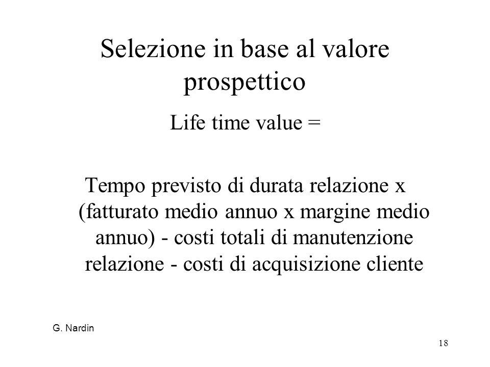 18 Selezione in base al valore prospettico Life time value = Tempo previsto di durata relazione x (fatturato medio annuo x margine medio annuo) - cost