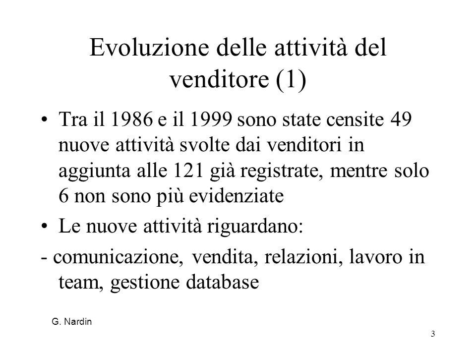 3 Evoluzione delle attività del venditore (1) Tra il 1986 e il 1999 sono state censite 49 nuove attività svolte dai venditori in aggiunta alle 121 già