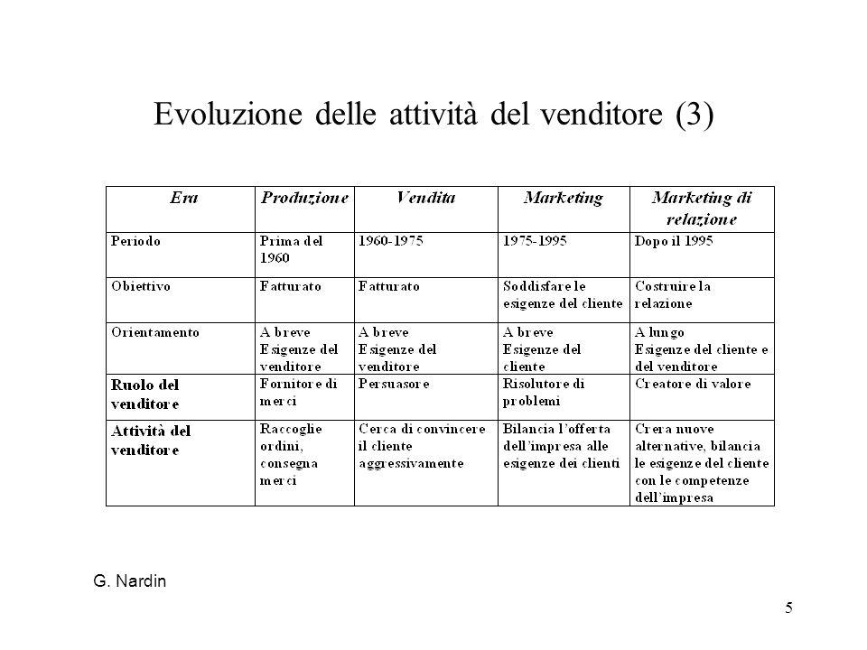 5 Evoluzione delle attività del venditore (3) G. Nardin