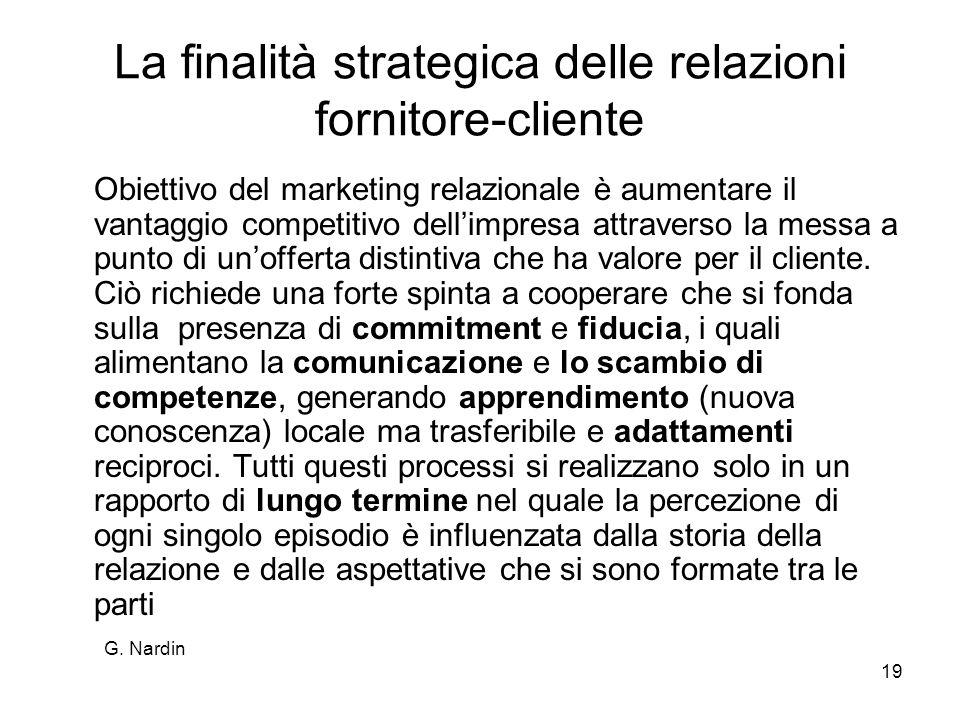 G. Nardin 19 La finalità strategica delle relazioni fornitore-cliente Obiettivo del marketing relazionale è aumentare il vantaggio competitivo dellimp