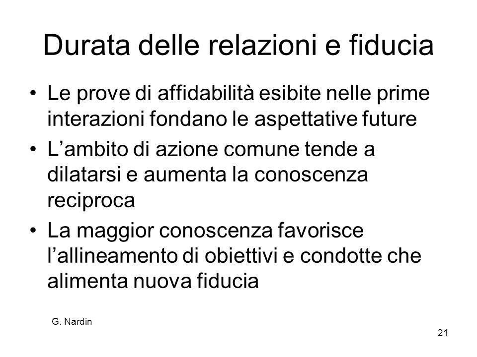 G. Nardin 21 Durata delle relazioni e fiducia Le prove di affidabilità esibite nelle prime interazioni fondano le aspettative future Lambito di azione