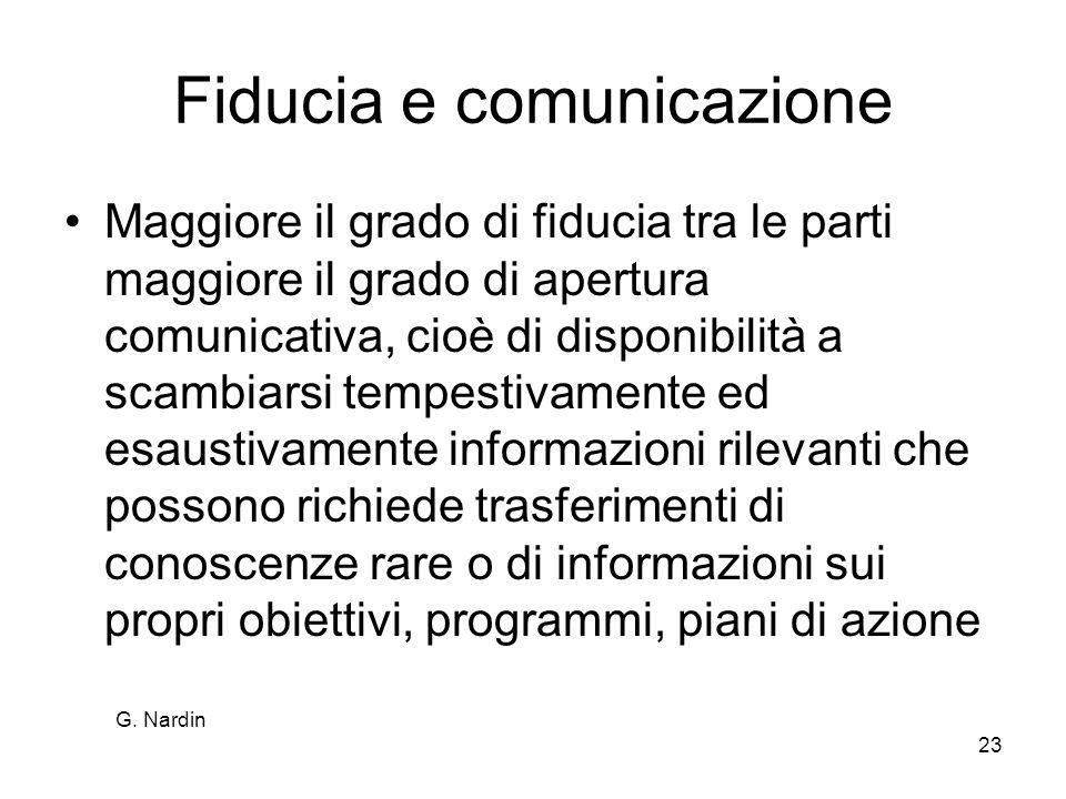 G. Nardin 23 Fiducia e comunicazione Maggiore il grado di fiducia tra le parti maggiore il grado di apertura comunicativa, cioè di disponibilità a sca
