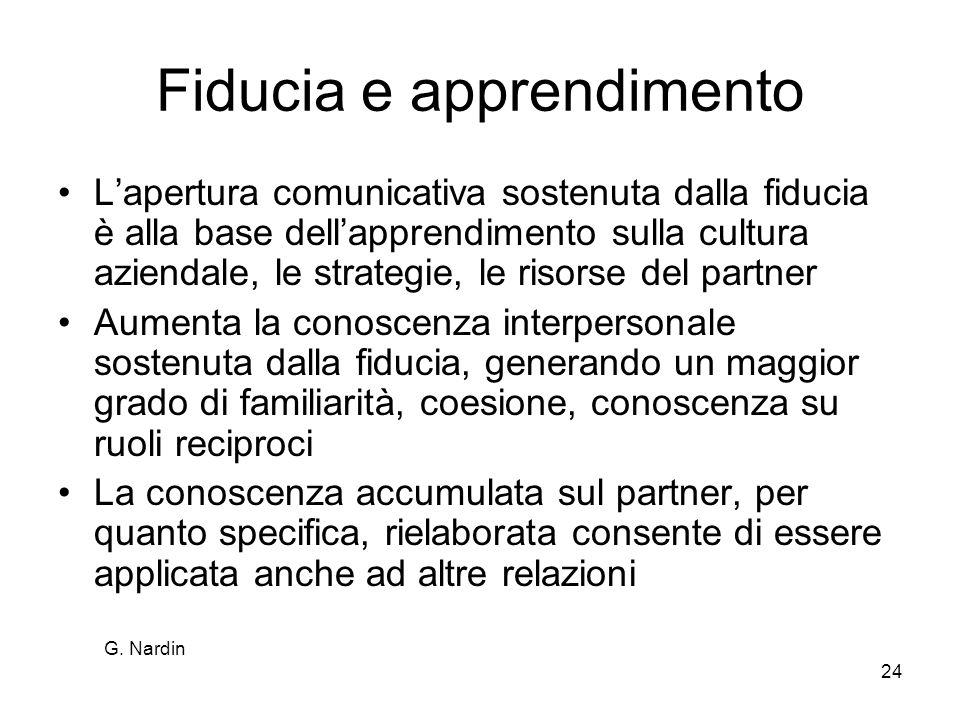 G. Nardin 24 Fiducia e apprendimento Lapertura comunicativa sostenuta dalla fiducia è alla base dellapprendimento sulla cultura aziendale, le strategi