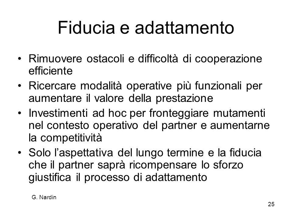 G. Nardin 25 Fiducia e adattamento Rimuovere ostacoli e difficoltà di cooperazione efficiente Ricercare modalità operative più funzionali per aumentar