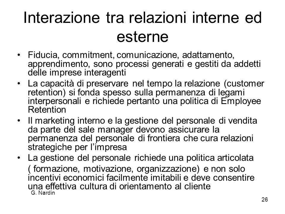 G. Nardin 26 Interazione tra relazioni interne ed esterne Fiducia, commitment, comunicazione, adattamento, apprendimento, sono processi generati e ges