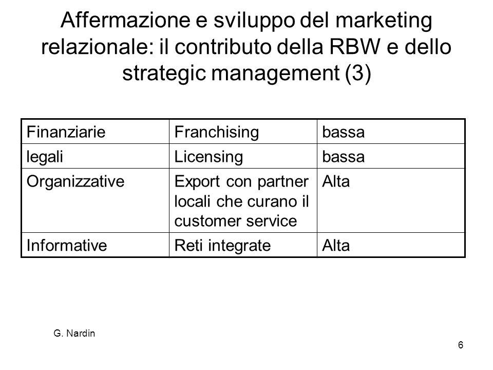 G. Nardin 6 Affermazione e sviluppo del marketing relazionale: il contributo della RBW e dello strategic management (3) FinanziarieFranchisingbassa le