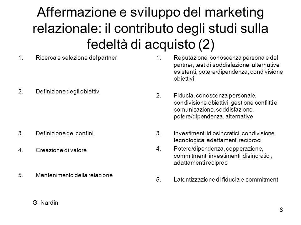G. Nardin 8 Affermazione e sviluppo del marketing relazionale: il contributo degli studi sulla fedeltà di acquisto (2) 1.Ricerca e selezione del partn