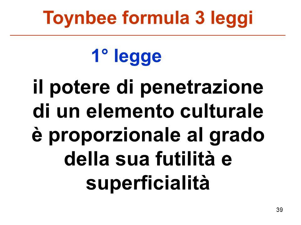 39 Toynbee formula 3 leggi __________________________________________________________________________ 1° legge il potere di penetrazione di un element