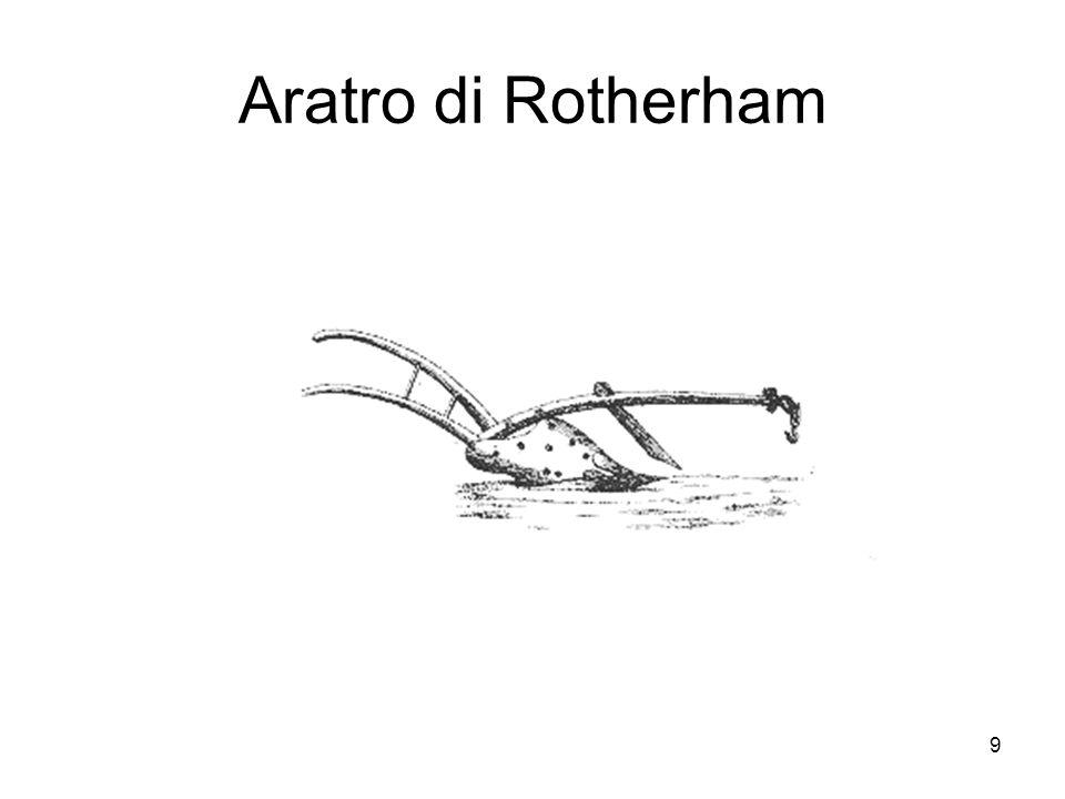 9 Aratro di Rotherham