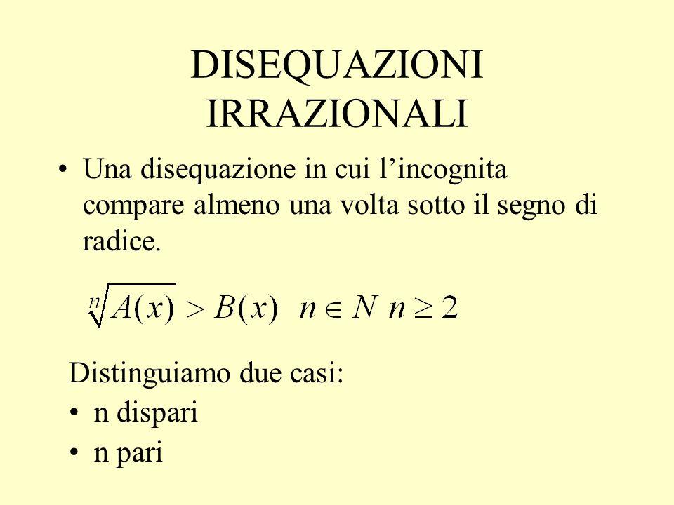 DISEQUAZIONI IRRAZIONALI Una disequazione in cui lincognita compare almeno una volta sotto il segno di radice. Distinguiamo due casi: n dispari n pari