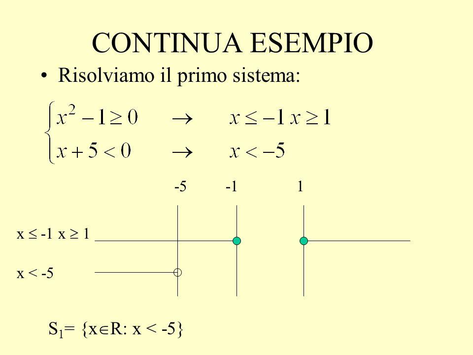 CONTINUA ESEMPIO Risolviamo il primo sistema: 1 x -1 x 1 -5 x < -5 S 1 = {x R: x < -5}
