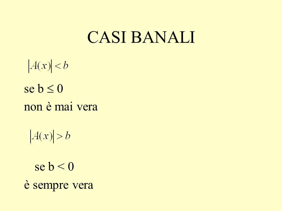 CASI BANALI se b 0 non è mai vera se b < 0 è sempre vera