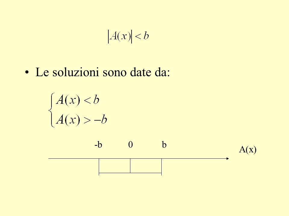 Le soluzioni sono date da: -bb0 A(x)