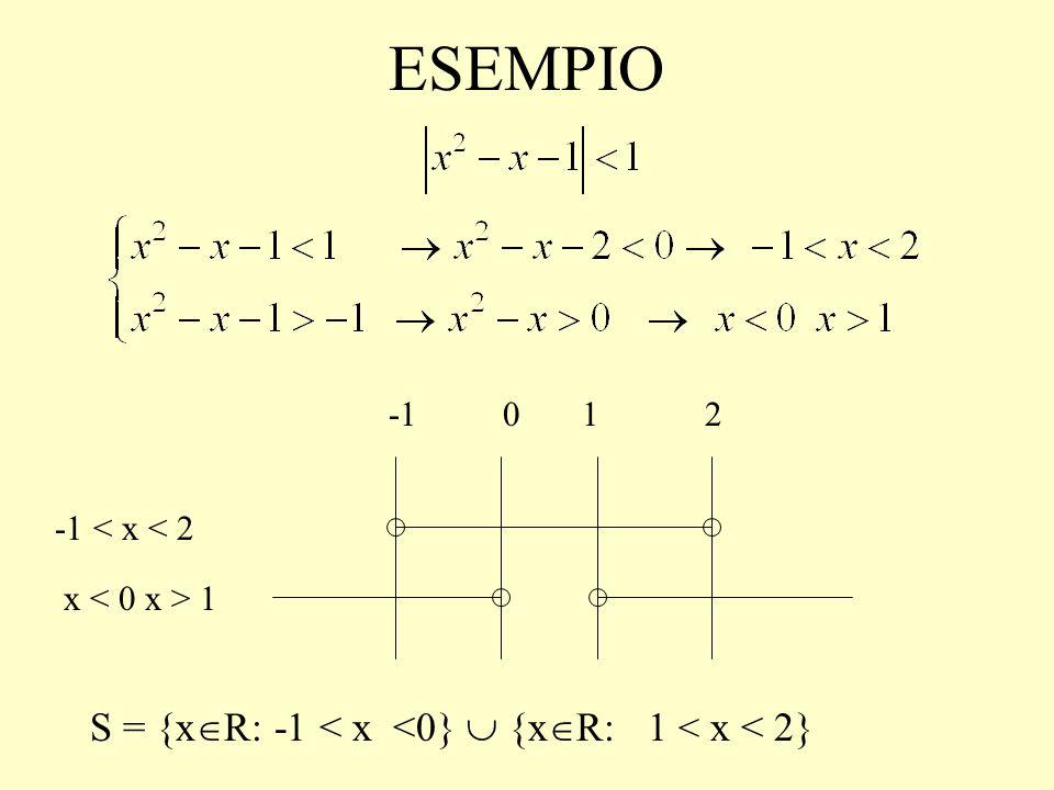ESEMPIO S = {x R: -1 < x <0} {x R: 1 < x < 2} -1 < x < 2 2 x 1 10
