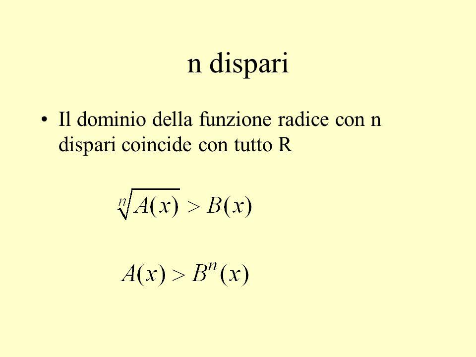 n dispari Il dominio della funzione radice con n dispari coincide con tutto R