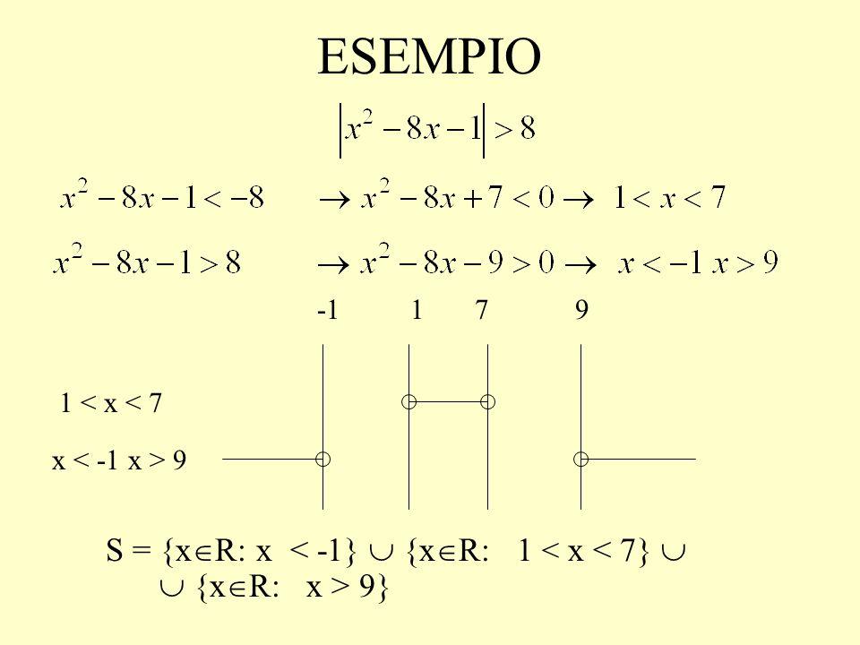 ESEMPIO S = {x R: x 9} 7 1 < x < 7 1 x 9 9