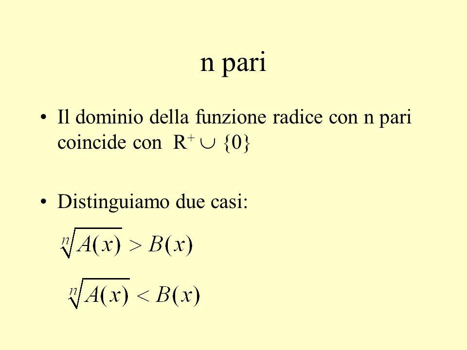n pari Il dominio della funzione radice con n pari coincide con R + {0} Distinguiamo due casi: