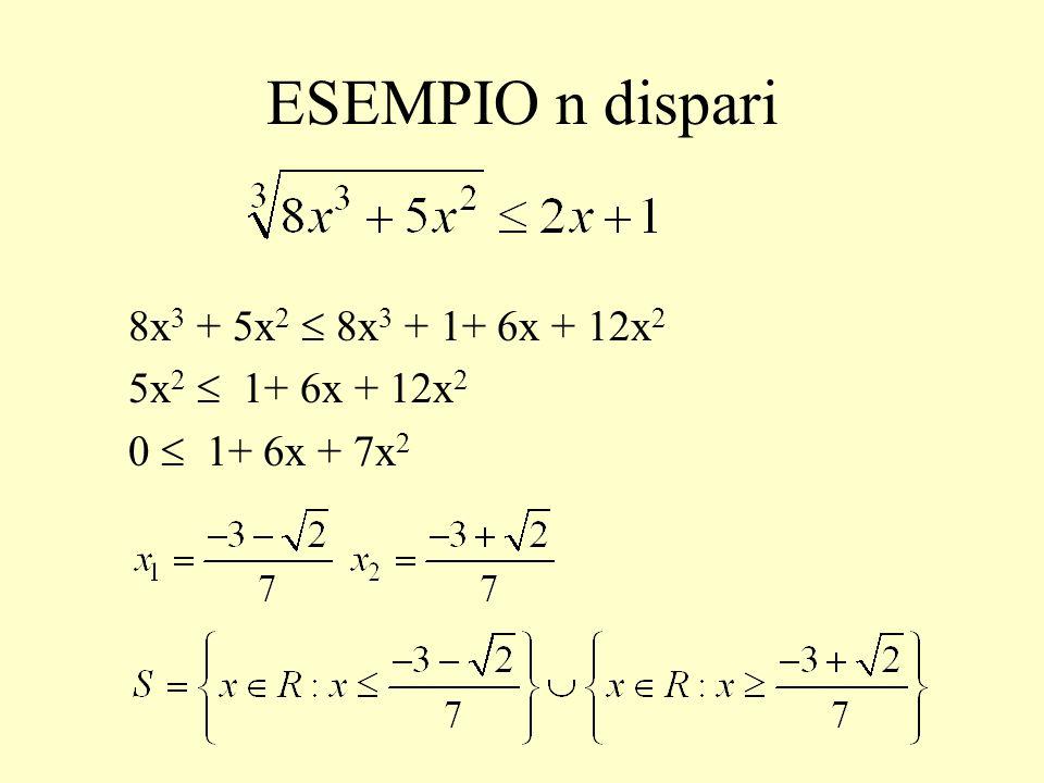 ESEMPIO n dispari 8x 3 + 5x 2 8x 3 + 1+ 6x + 12x 2 5x 2 1+ 6x + 12x 2 0 1+ 6x + 7x 2