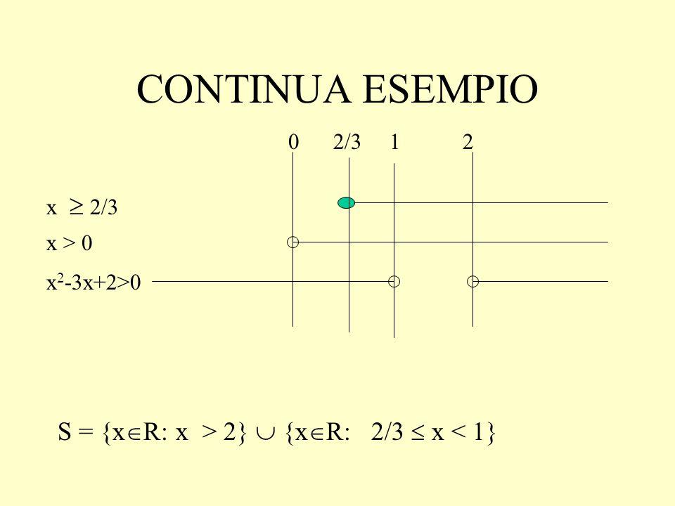 CONTINUA ESEMPIO S = {x R: x > 2} {x R: 2/3 x < 1} x 2/3 2/30 x > 0 2 x 2 -3x+2>0 1