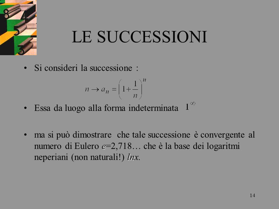 14 LE SUCCESSIONI Si consideri la successione : Essa da luogo alla forma indeterminata e lnma si può dimostrare che tale successione è convergente al