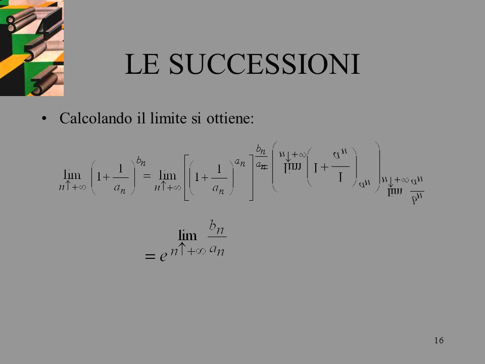 16 LE SUCCESSIONI Calcolando il limite si ottiene: