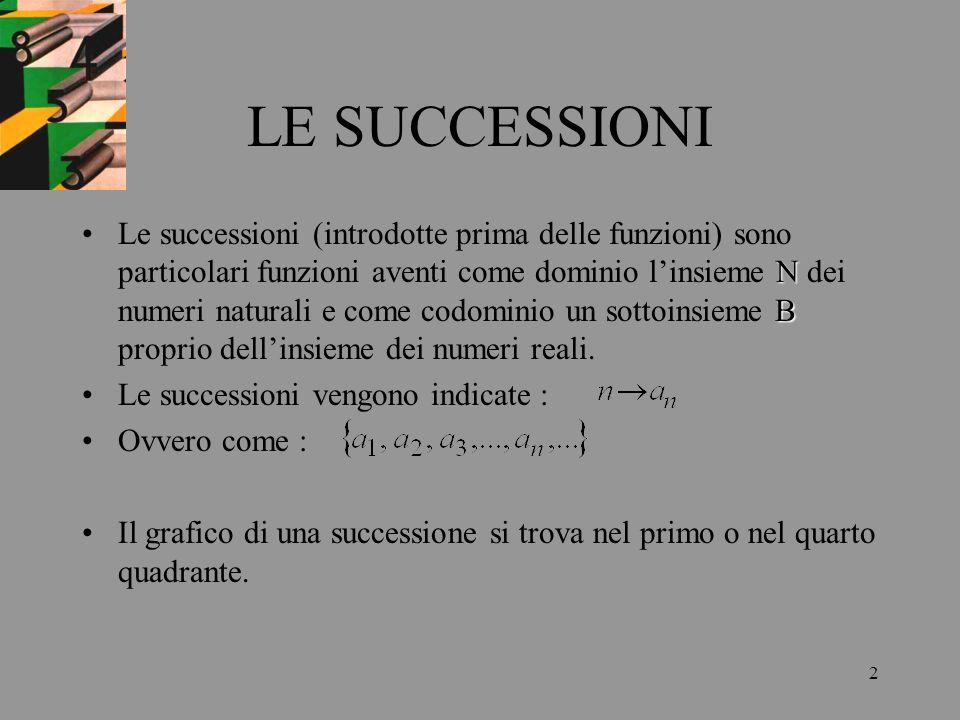2 LE SUCCESSIONI N BLe successioni (introdotte prima delle funzioni) sono particolari funzioni aventi come dominio linsieme N dei numeri naturali e co
