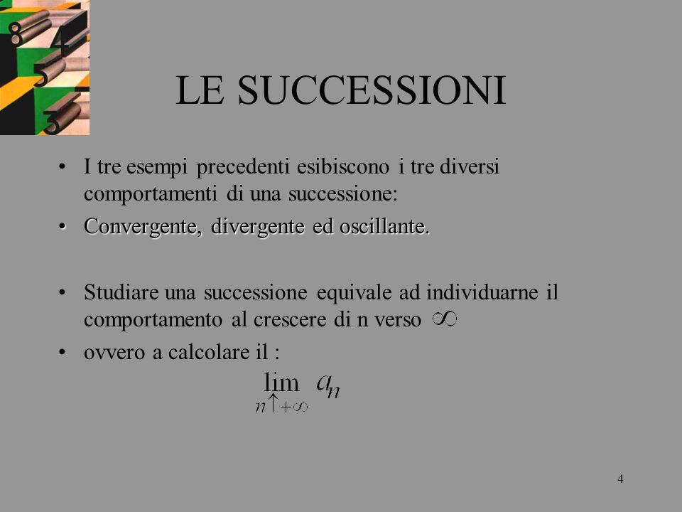 4 LE SUCCESSIONI I tre esempi precedenti esibiscono i tre diversi comportamenti di una successione: Convergente, divergente ed oscillante.Convergente,