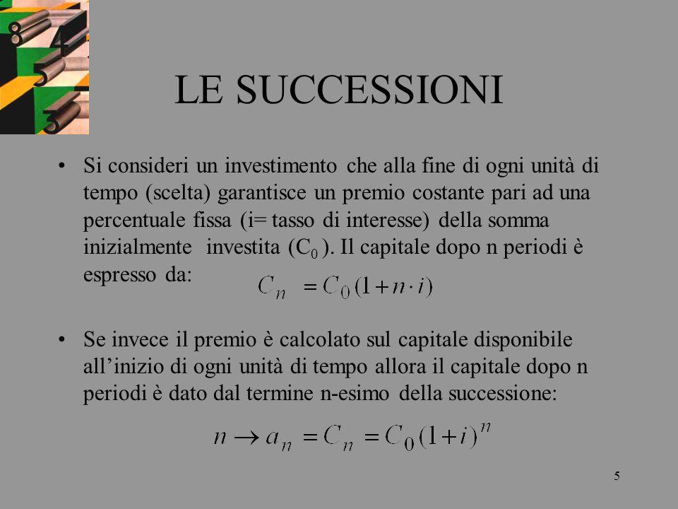 5 LE SUCCESSIONI Si consideri un investimento che alla fine di ogni unità di tempo (scelta) garantisce un premio costante pari ad una percentuale fiss