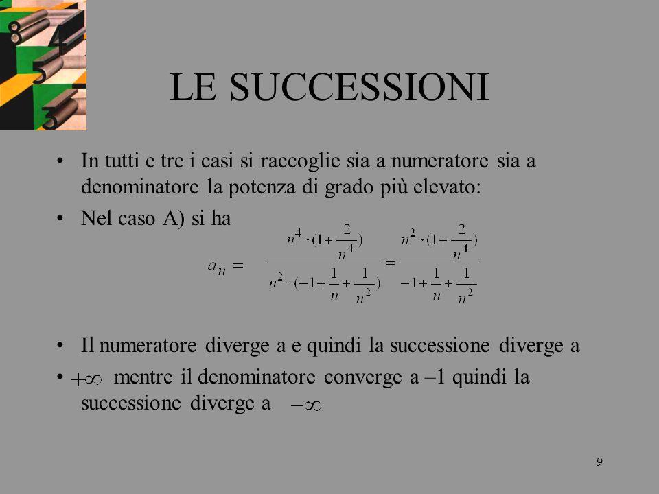 9 LE SUCCESSIONI In tutti e tre i casi si raccoglie sia a numeratore sia a denominatore la potenza di grado più elevato: Nel caso A) si ha Il numerato